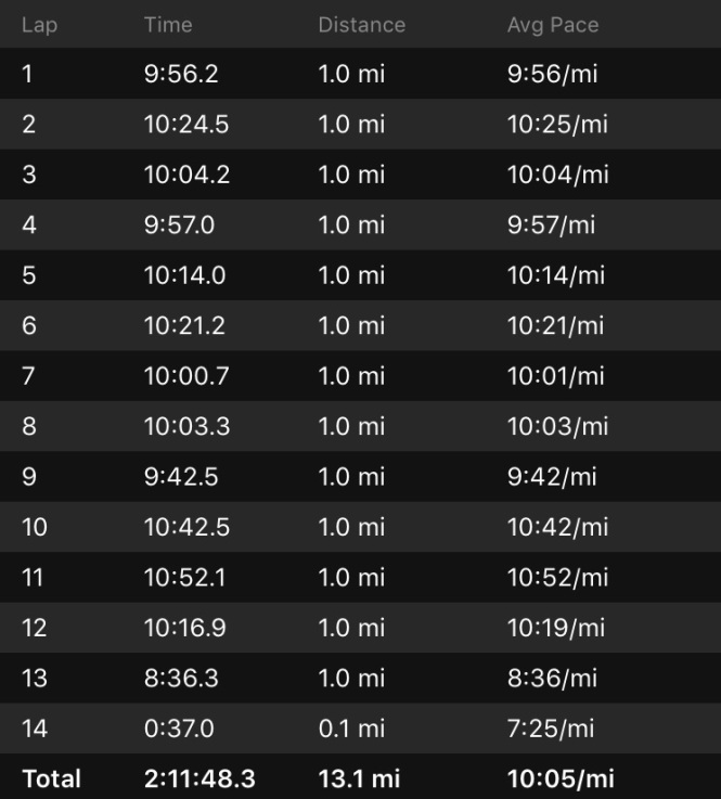 Eagleman Run Splits