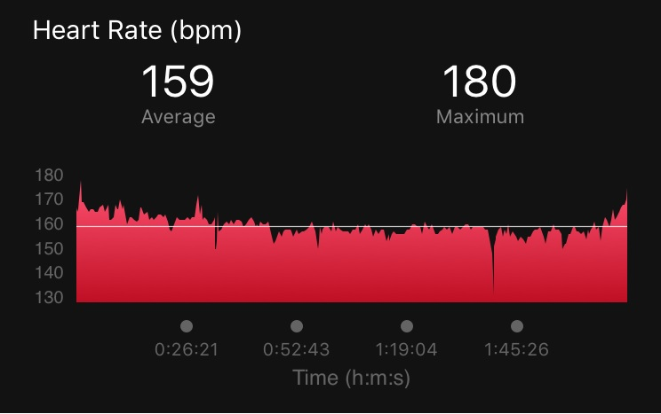Run Heart Rate